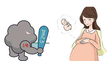 雾霾会导致孕妇流产?