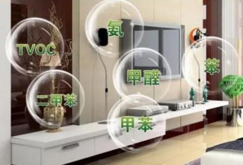 怎样降低家具对室内环境造成的污染