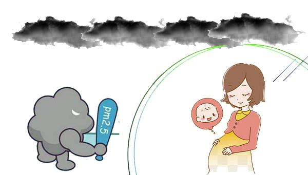 孕妇在雾霾天如何做好自我防护?