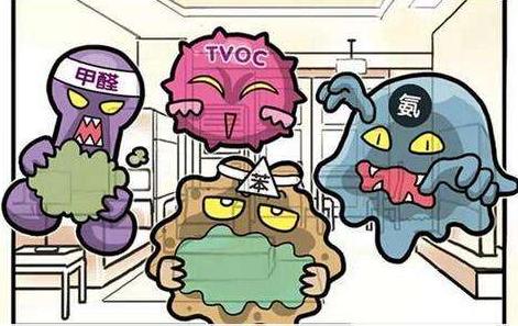 室内空气污染物